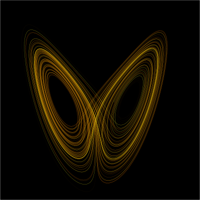 400px-Lorenz_attractor_yb.svg